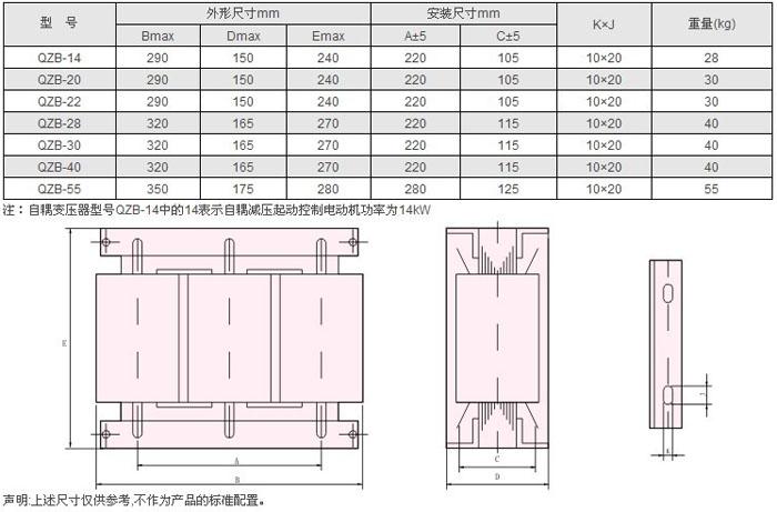 主电路参数及附件模块同基本型.     注:自耦变压器需用户自备.